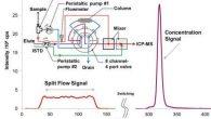 特許が認定されましたので、お知らせいたします。 ◆発明の名称「対象物質の分析方法及び分析装置」 ・特許認定6315430号(2018年4月6日登録) ・発明者 高貝慶隆,古川真 ・出願人 福島大学,(株)パーキンエルマー […]
